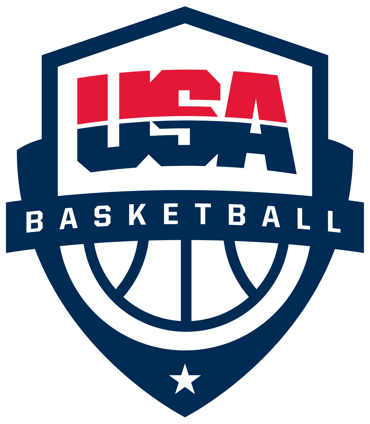 Has International Basketball Caught Up? Team USA Drops Back To Back Exhibition Games For First Time Since 1992